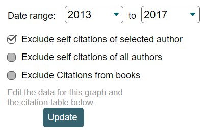 SCOPUS_citoverview.png